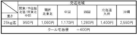宅配送料2019.10.01